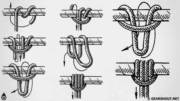 Схватывающий узел Прусика