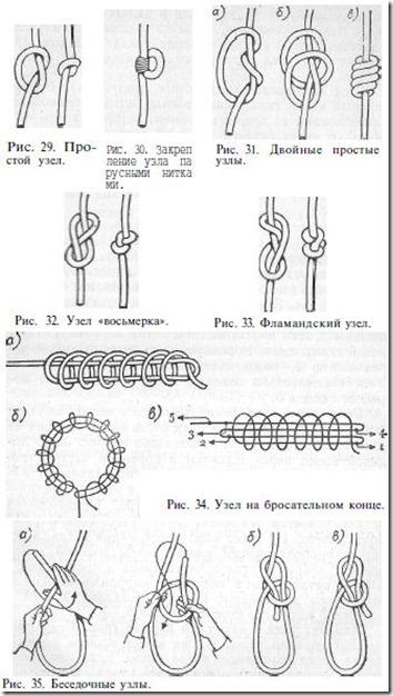 Морские узлы и кнопы