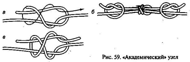 узлы контрольные (Узел. 59