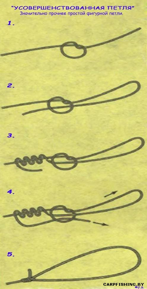 Рыбалка вязание крючков с петлею